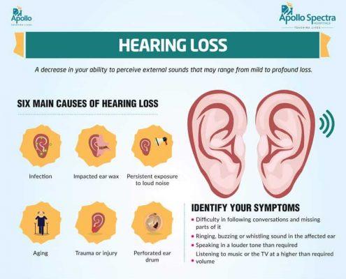 علت کم شنوایی غیر ژنتیکی