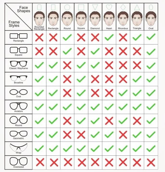 عینک فروشی های ارک