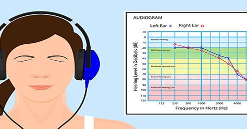 انواع نوار گوش | اطفال ، کودکان و بزرگسالان