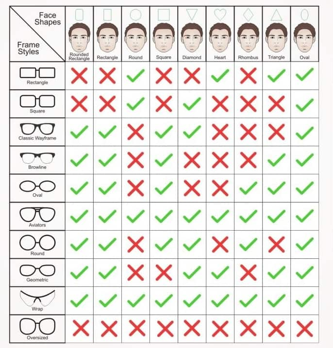 عینک فروشی های کرمان