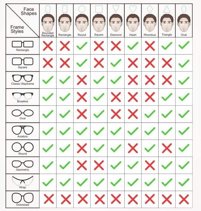 عینک فروشی های ساری