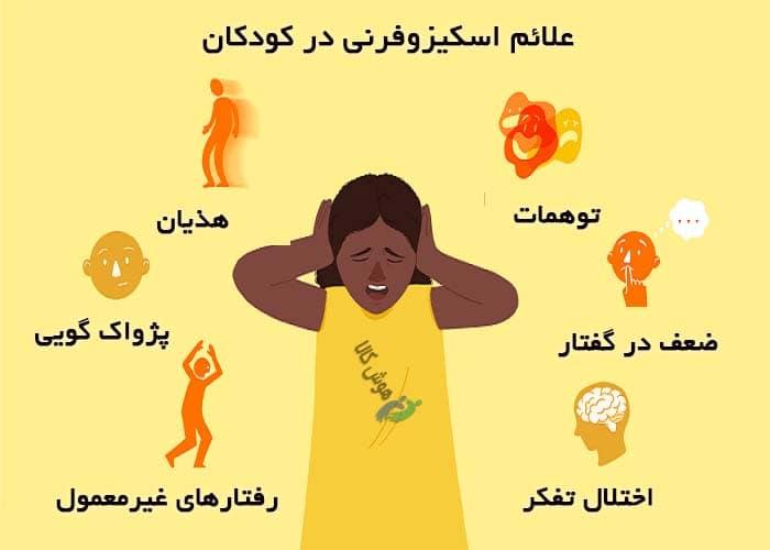 اسکیزوفرنی در کودکان و نوجوانان علل و علائم